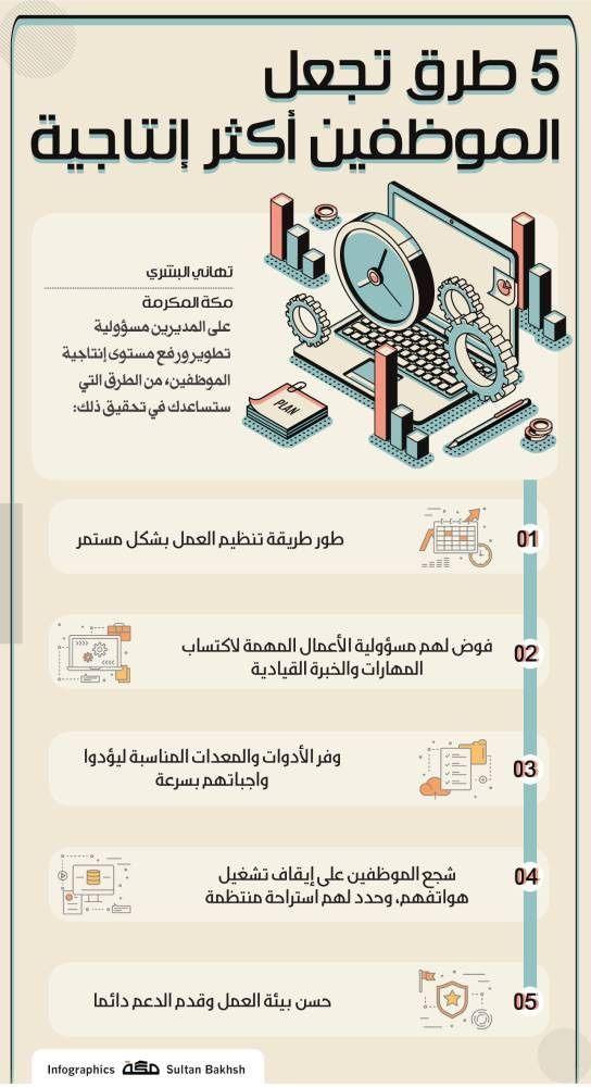 5 طرق تجعل الموظفين أكثر إنتاجية انفوجرافيك صحيفة مكة Infographic Infographic