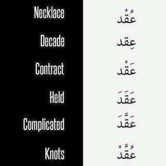 كلمة عربية واحدة بتشكيل مختلف تعطي معاني 6 كلمات مختلفة في اللغة الإنجليزية Learn German Learning Arabic Language