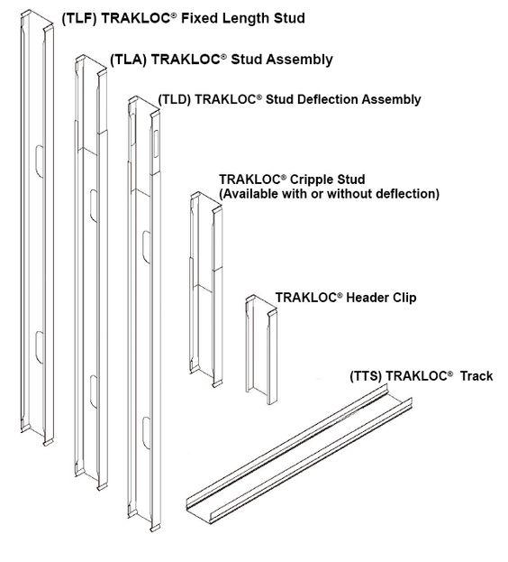 Trakloc Drywall Framing System Clarkdietrich Building Systems Building Systems Drywall System