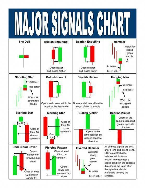 Internationaltrading Trading Charts Candlestick Chart Trading