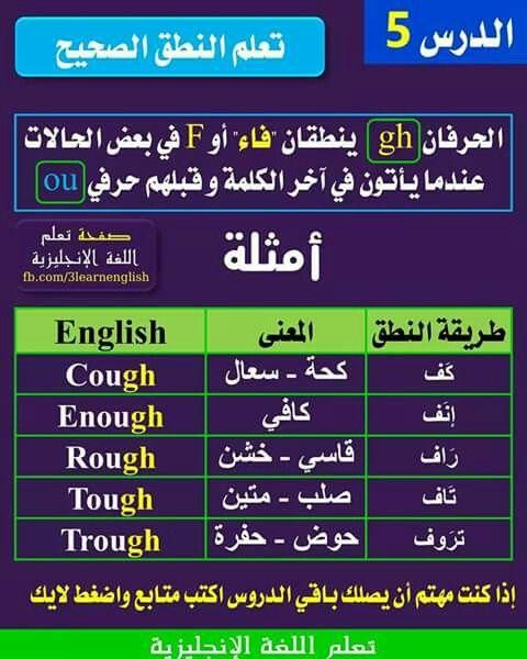 Pin By عبدالإله حسن العوضي On English تعلم الانجليزية English Language Learning Grammar English Phonics English Language Teaching