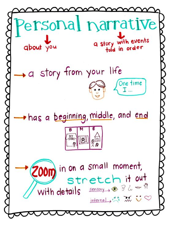 001 17 Best images about School Writing Narrative Small
