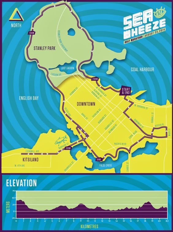 #Bucketlist - SeaWheeze...I am doing this! Will be completed sometime in the near future.
