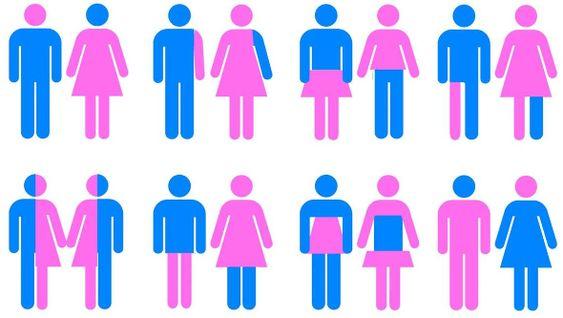 genders image