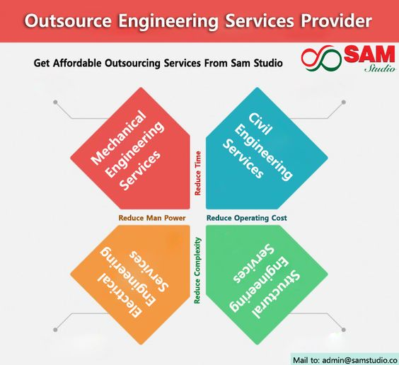 Outsource Engineering Services