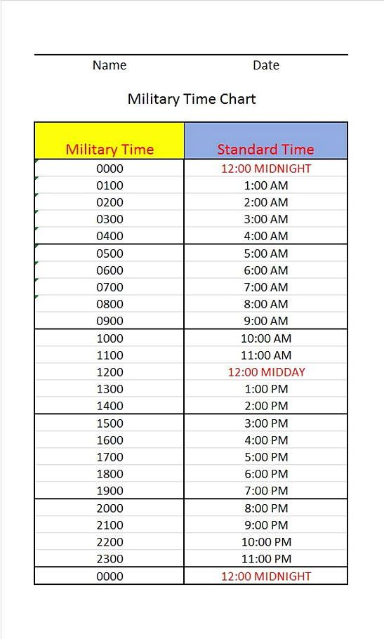 10 Military Time Chart Templates For Free Army Basic Training Business Mentor Nursing Assistant