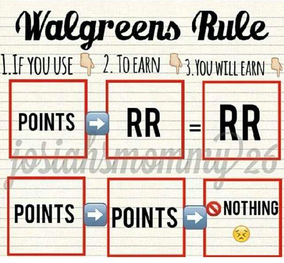Walgreens Point /Register Reward System