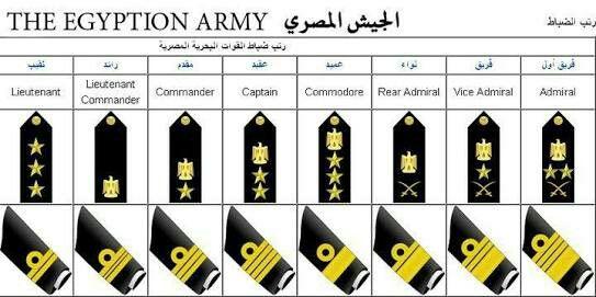 رتب وعلامات ضباط البحرية المصرية With Images Lt Commander