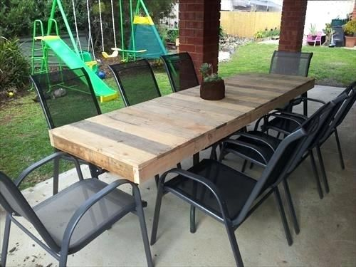 Patio Table Ideas Uses Of Pallets