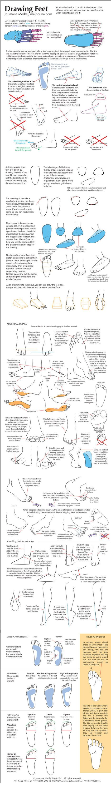 Drawing Feet: One Step at a Time | Drawing References and Resources | Scoop.it: