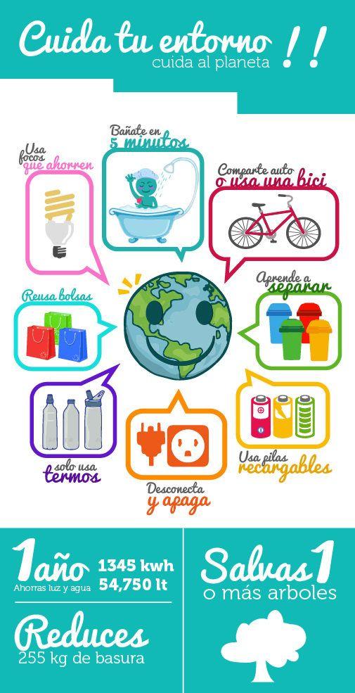 Cuidado Del Medio Ambiente 4 Medio Ambiente Dibujo Medio Ambiente Afiches Del Medio Ambiente
