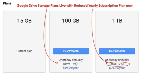 [Google Deals] Google Drive Storage Plans Live with Reduced Yearly Subscription Plan now