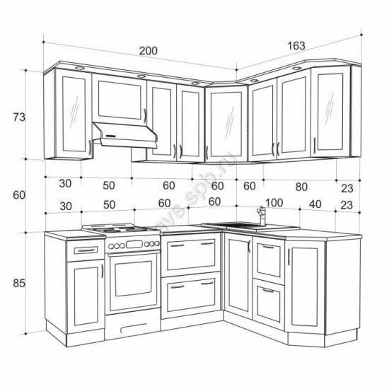 11+ Dimension meuble angle cuisine inspirations