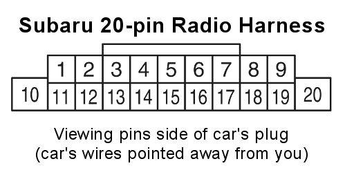 Radio Connector Pin Number Drawing Radio Subaru Wrx