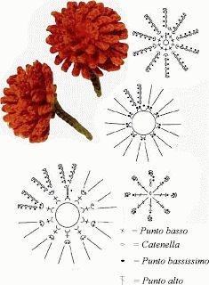 many flowers - Fiori all'Uncinetto (Schemi)