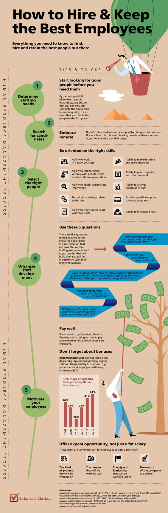 INFOGRAPHIC: How to Find, Recruit, Hire and Keep the Best Employees | Background Checks.org