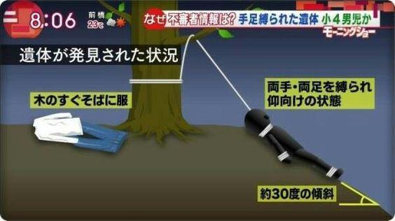 小4男児怪死 http://2chcopipe.com/archives/52009739.html#comments