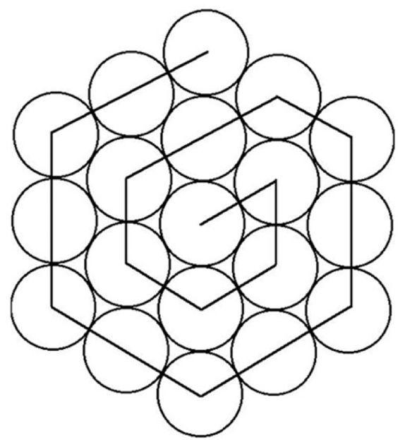 bashar diagram of 9 circles - Google Search