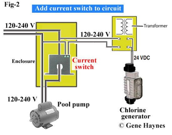 How To Wire Intellichlor Chlorine Generator With Images Pool Installation Chlorine Diy Water