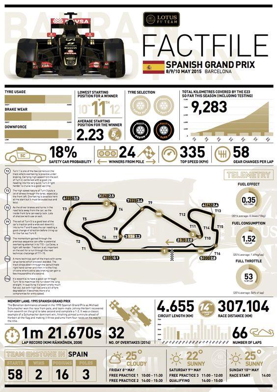 Spain - Copyright © 2015 Lotus F1 Team