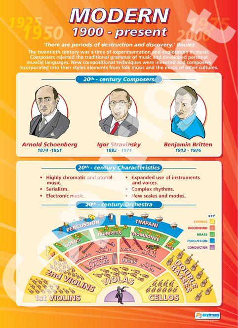 Modern Classroom Posters ~ Modern present school charts educational