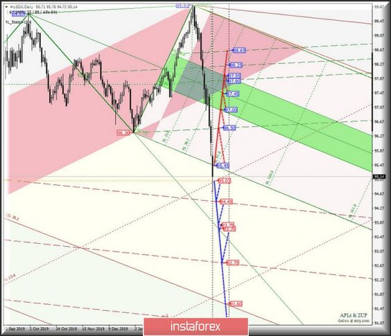 Tdi Expert Advisor Gbp Usd Map Chart