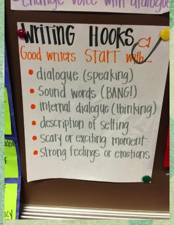 How to Write a Hook: 11 Most Interesting Ways to Start an Essay