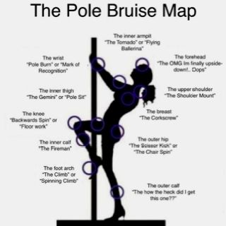 Pole Bruise Map