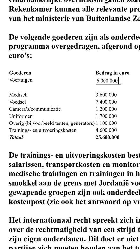 Nederland gaf miljoenen aan terroristen vervolg…regering geeft geen openheid omdat er geen rebellen waren maar terroristen! – FREESURIYAH