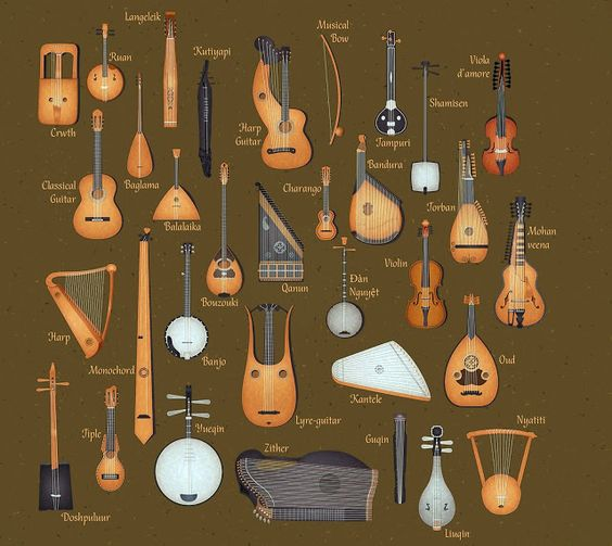 String Instruments from different times & places. All cultures ...