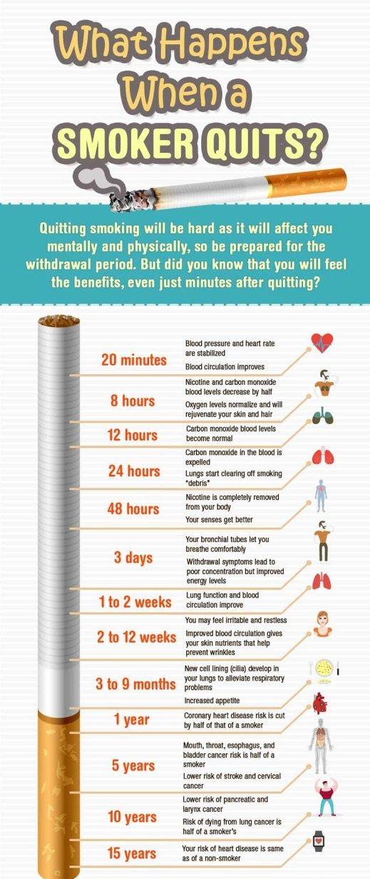 Pin Op Quit Smoking