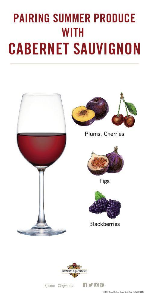 Summer Fruit And Vegetable Wine Pairings With Cabernet Sauvignon Infographic Wine Food Pairing Vegan Wine Wine Pairing