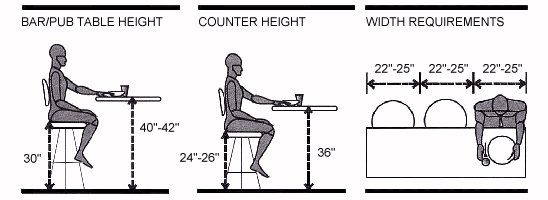 Counter Height Stools Dimensions | Show Home Design