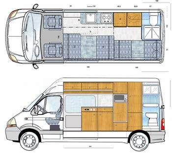 Aménagement d'un camping car Plus