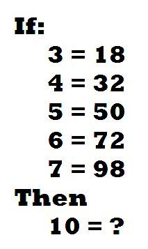 Try to Solve this #puzzle in 5 sec only!!!