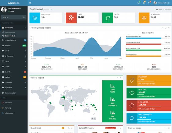 AdminLTE - Dashboard and Control Panel Template, #Admin, #Bootstrap, #Buttons, #Calendar, #Chart, #Chat, #Checkbox, #Comments, #CSS, #CSS3, #Dashboard, #Dropdown, #Form, #Free, #Graph, #HTML, #HTML5, #Javascript, #jQuery, #Layout, #Map, #Menu, #Navigation, #Notification, #Off-Canvas, #Profile, #Progress, #Radio, #Resource, #Responsive, #Search Field, #Slider, #Template, #Timeline, #UI, #Web #Design, #Development, #WYSIWYG