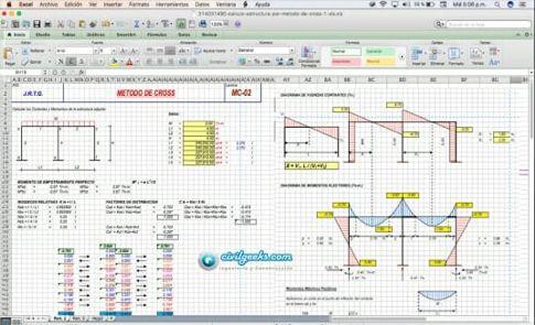 Hoja Excel Para El Calculo De Una Estructura Por Metodo De Cross Civilgeeks Com Calculo De Vigas Hojas De Calculo Dibujos En Autocad