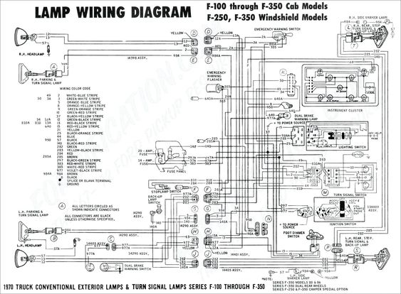 Unique 1997 International 4700 Wiring Diagram In 2020 Trailer Wiring Diagram Electrical Wiring Diagram Diagram