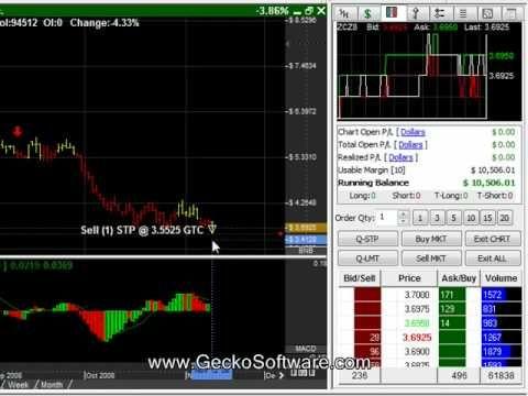 Forex trading simulator free