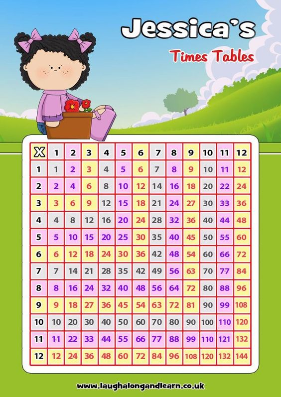 Girls Times Table Chart & Square *Download