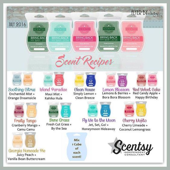 Scentsy has over 80 current fragrances in their catalog at every given season…