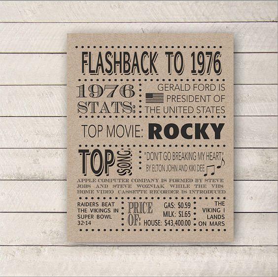 40th birthday, 1976 Poster, Flashback to 1976, 40th birthday party decor