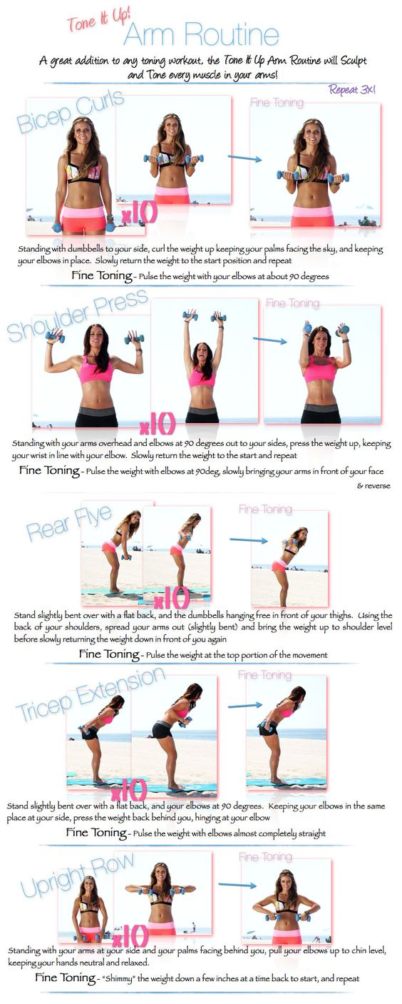 arms.: Fitness Arm, Arm Work Out, Arm Workout, Arms Shoulder, Armworkout, Arm Exercise, Arm Routine, Workout Arm, Tiu Arm