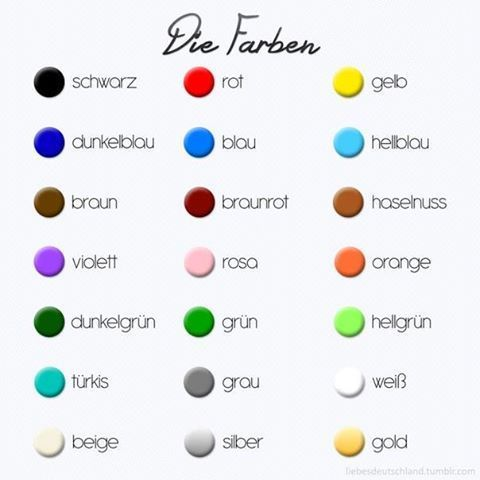 German Vocabulary Die Farben Colours German Language Learn