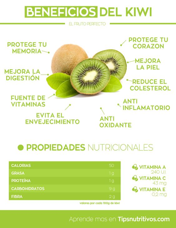 Infografia del kiwi
