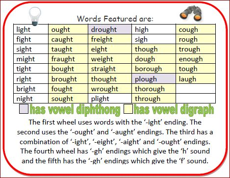 Worksheets Ight Words Worksheet words worksheet delibertad ight delibertad