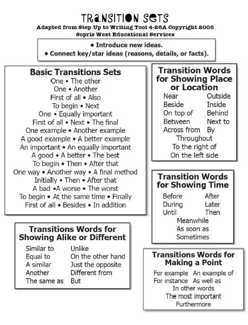 essay transtions We should probably start by asking ourselves what are transition words and what value do they add to an essay you need to connect ideas in your essay to improve.