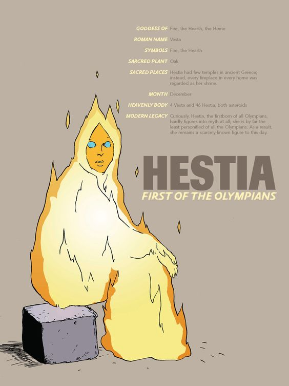 Hestia [aka Vesta] The Hearth-goddess and daughter of Cronus, she swore to remain a maiden forever after Apollo and Poseidon tried to win her hand. Zeus then bestowed her with the title of chiefly worship of the family Hearth. In later versions she would become the hearth-goddess of the universe and become the personification of earth as the center of the universe.