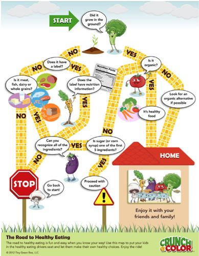 Love this infographic from CrunchAColor.com > The road to healthy eating is fun and easy when you know your way! Use this map to put your kids in the #healthy eating drivers seat and let them make their own healthy choices.