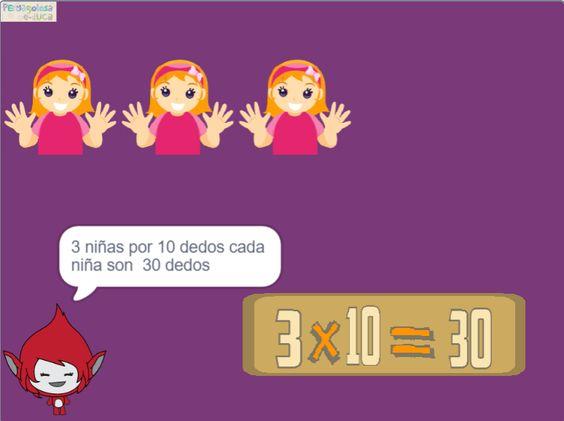 Contar dedos multiplicando (1-10×10)